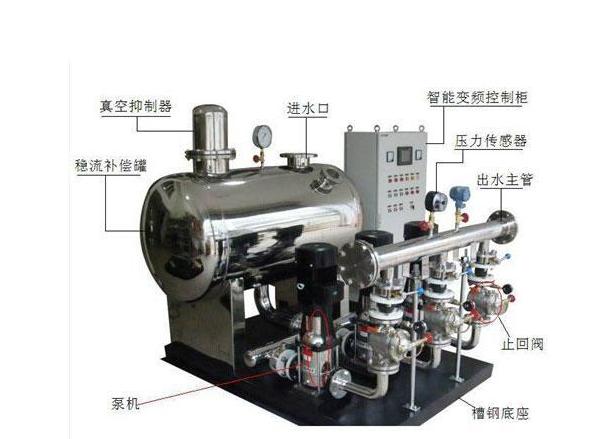 上海供水设备